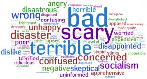 Negative-words